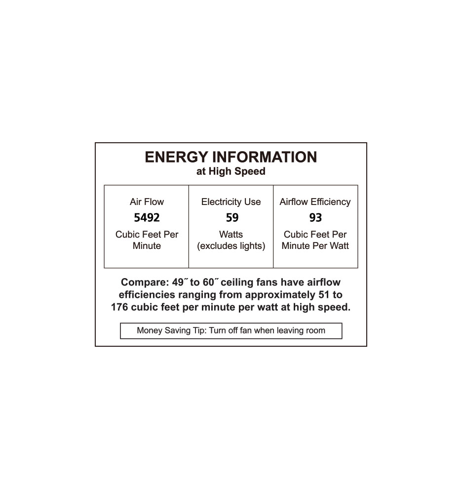 Energy_info_label_rejuvenation_heron_l