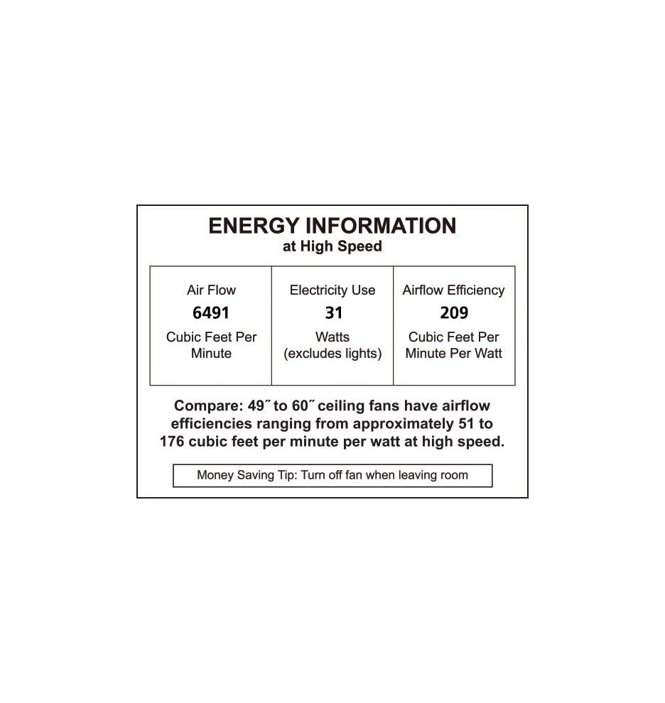 Energy_info_label_rejuvenation_peregrine_l
